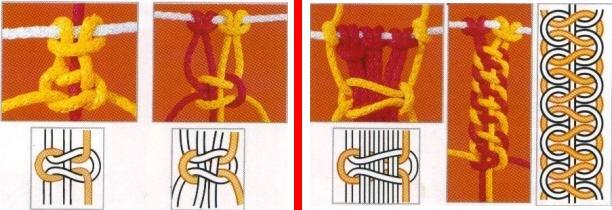 nudo doble plano o cuadrado