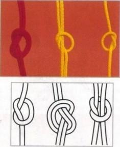 Nudo de macramé plano sencillo